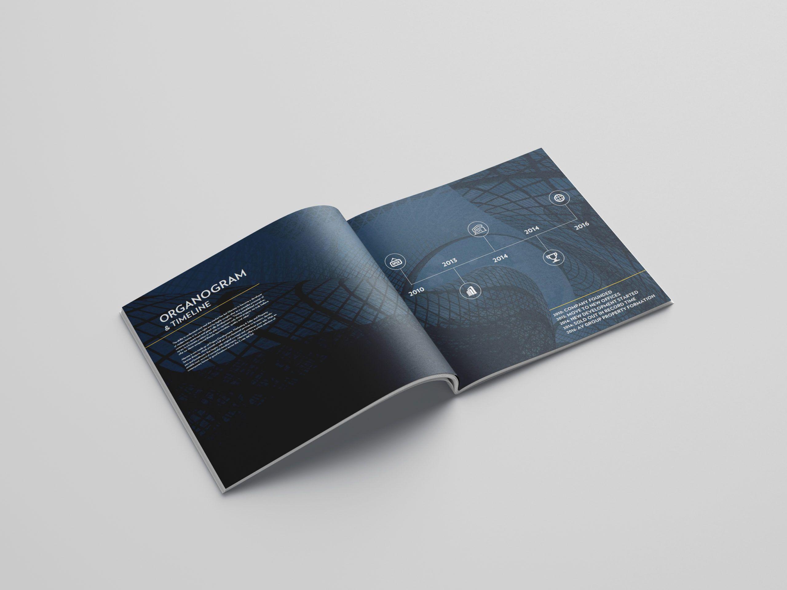 brochure design Costa del Sol